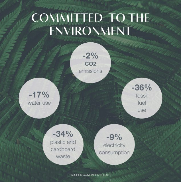 Comitted to the environment